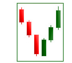 forex_candles2_27.png
